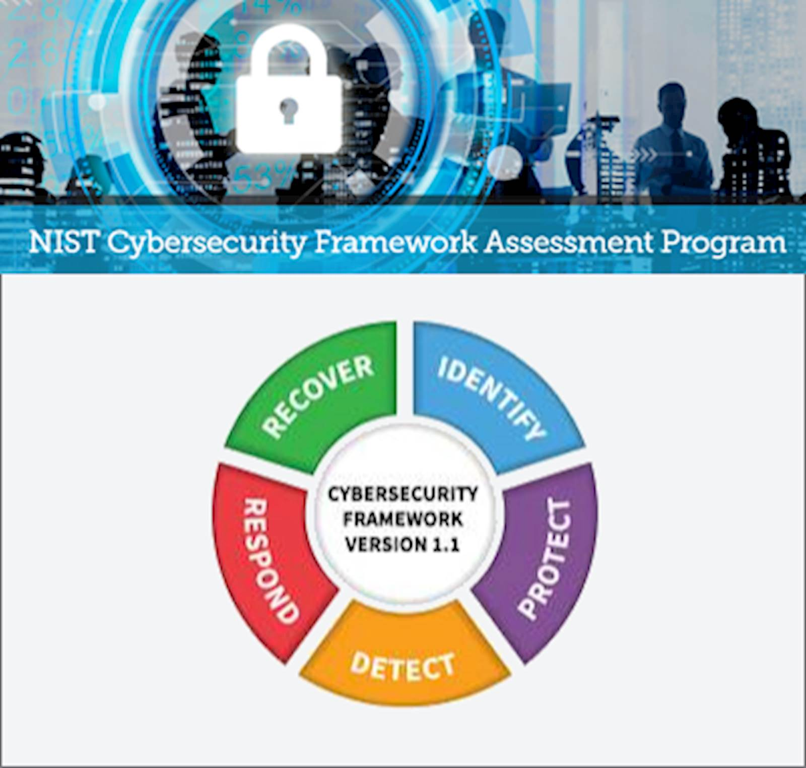 NIST Cybersecurity Framework Training | LRS Education