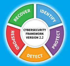 NIST Cybersecurity Framework Certification Exams